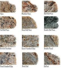 rumford stone edge profiles