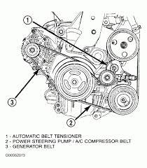 2005 pt cruiser engine diagram 2004 chrysler pt cruiser serpentine rh diagramchartwiki