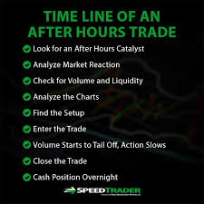 After Hours Trading Charts After Hours Trading An In Depth Guide For Traders