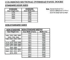 industrial garage door dimensions. Commercial Garage Door Sizes Opener Roll Up Doors With Regard To Overhead Design 12 Industrial Dimensions
