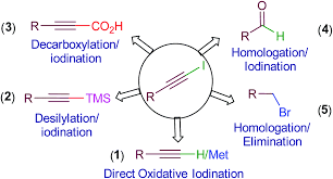 Mnit Org Chart Chemoselective And Stereospecific Iodination Of Alkynes