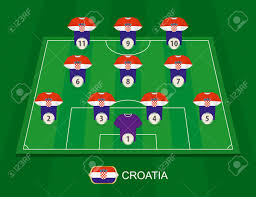 Soccer Lineups Soccer Field With The Croatia National Team Players Lineups
