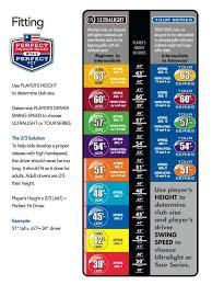 Ladies Golf Club Size Chart 52 Correct Junior Golf Club Fitting Chart