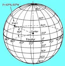 Basic Marine Navigation Tutorial Nautical Navigation Charts