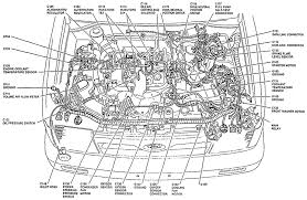 ford focus engine bay diagram ford wiring diagrams online