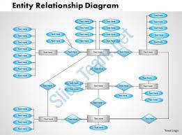 er diagram ppt presentation er image wiring diagram 0514 entity relationship diagram powerpoint presentation on er diagram ppt presentation