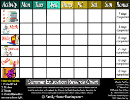 Teacher Reward Chart Summer Educational Reward Chart Keep Your Childs Skills