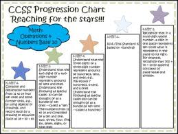 Common Core Math Progressions Chart Core Materials Continue To Vary In Quality Common Core