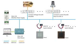 the wiring and installation details of dali dimmable led driver