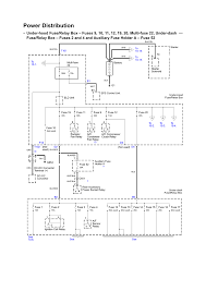 2006 chrysler pt cruiser 2 4l mfi dohc 4cyl repair guides fig power distribution electrical schematic