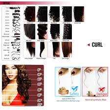 Q: What are the advantages of the Synthetic Wigs compared to human hair  wigs?
