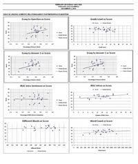 Bar Exam Essays Seperac Com Ube Bar Review And Tutoring