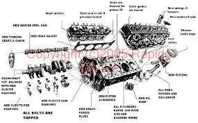 gm sbc block casting numbers id chevy big block ford click here torque specs click here