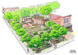 Small Picture Garden Design Garden Design with Permaculture Community