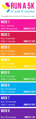 Workout Chart For Weight Gain 6 Week Workout Plan At Home Running Plan Health Fitness
