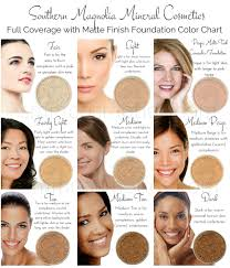 Indian Skin Complexion Chart Foundation Color Charts Southern Magnolia Mineral Cosmetics