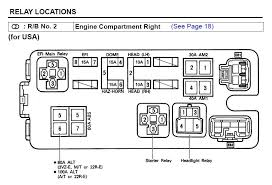 similiar toyota runner fuse diagram keywords 2000 4runner fuse box diagram furthermore 2000 toyota corolla fuse box