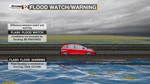 1 day ago · the national weather service has issued a flash flood watch for 19 of new jersey's 21 counties, saying rain showers and thunderstorms on friday and saturday could drop as much as 3 to 5 inches. Severe Weather Awareness Week Flash Flood Watch Vs Warning Wboy Com