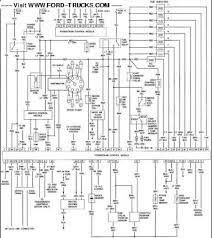 1976 ford f150 wiring diagram 1974 ford f100 wiring diagram wiring Ford F150 Wiring Diagrams images ford f150 wiring diagram detail ideas system general 1976 ford f150 wiring diagram images ford ford f150 wiring diagram free
