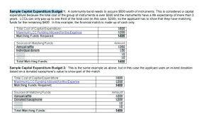 condo association budget template capex and opex budget template template creator