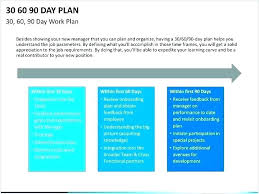 30 60 Day Plan Template
