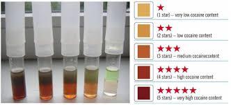 Cocaine Scale Chart Testkitplus Cocaine Purity Test Kit Drugs Forum