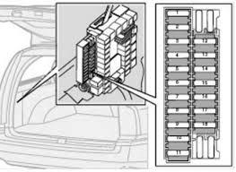 1999 volvo fuse box wiring diagram go fuse diagram for 2004 xc90 wiring diagram third level 1999 volvo semi fuse box location 1999 volvo fuse box