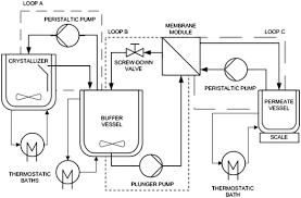similiar process engineering symbols keywords symbols process flow diagram symbols chemical engineering