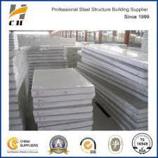 Panel Wholesale Supplier