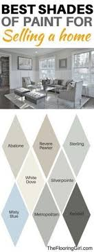 Lovely Best Interior Paint Color To Sell Your Home What Are The Best Paint Colors  For Selling