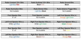radio wiring diagram ford ka wiring free wiring diagrams 1996 Ford Explorer Radio Wire Diagram 1996 ford explorer stereo wiring diagram 2005 excursion car radio wiring diagram ford ka at 1996 ford explorer radio wiring diagram