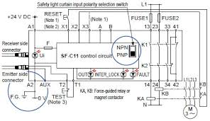 safety light curtain type 4 sf4b ver 2 i o circuit and wiring sf c11 for pnp output minus ground