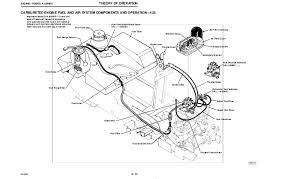 john deere 425 lawn garden tractor service repair manual engine fd620d