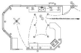 basic kitchen wiring diagram wiring diagrams favorites wiring diagram kitchen wiring diagram inside basic kitchen wiring diagram