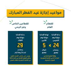 تعميم اجازة عيد الفطر 1442 وزارة الموارد البشرية السعودية – موجز الأنباء