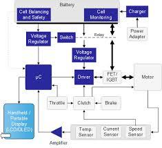 e bike block diagram wiring diagrams e bike block diagram wiring diagram mega electric bicycle block diagram e bike block diagram