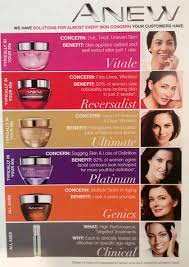 Avon Skin Care Chart 8 Charts That Will Help You Become A Skin Care Expert Avon
