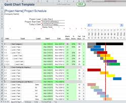 Excel Gantt Chart Template 100 Project Management