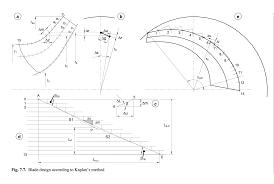 Impeller Housing Design How To Model 3d Impeller Blade Profile In Solidworks