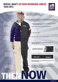La Royal Navy portait la même tenue de travail depuis 70 ans ... via Relatably.com