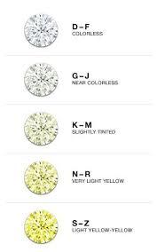 The Jewelry Exchange Diamond Clarity Color Scale Diamonds Lucy