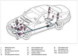 2002 ford taurus wiring diagram on 2002 images free download 2000 Ford Taurus Wiring Diagram abc mercedes suspension diagram 2002 ford taurus dash warning lights 1993 ford taurus engine diagram wiring diagram for 2000 ford taurus