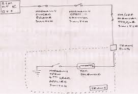 1985 chevy c10 truck wiring diagram images 1985 c10 tcc wiring diagram 1985 wiring diagrams for car or
