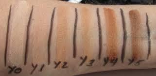 tips make up atelier paris waterproof foundation swatch atelier gel gel foundation makeupatelierparisgelfoundation1 makeupatelierparisgelfoundation2