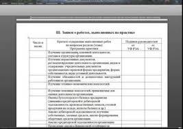Дневник практики сбербанк образец Документация юрисконсульта  Образец заполнения дневника преддипломной практики по сбербанку образец