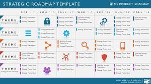 Development Roadmap Template Seven Phase Agile Software Strategy Timeline Roadmapping Powerpoint Te