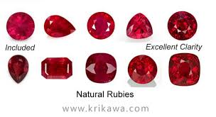 Ruby Clarity And Color Chart