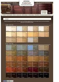 home depot cabinet painting elegant painting old kitchen cabinets