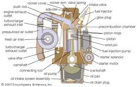 diesel engine britannica com diesel engine equipped a precombustion chamber
