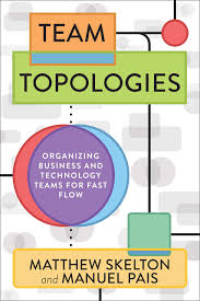 Devops Org Chart Devops Topologies